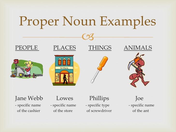 Free Noun Cliparts Download Free Clip Art Free Clip Art