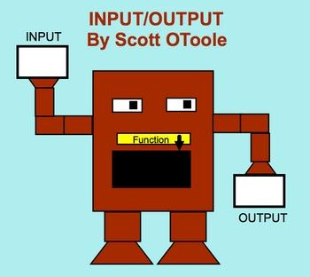 Free Input Cliparts Download Free Clip Art Free Clip Art