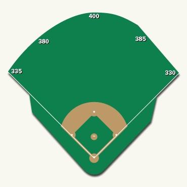 baseball field layout cake ideas and designs