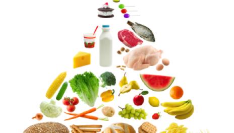 Balanced diet ppt free download