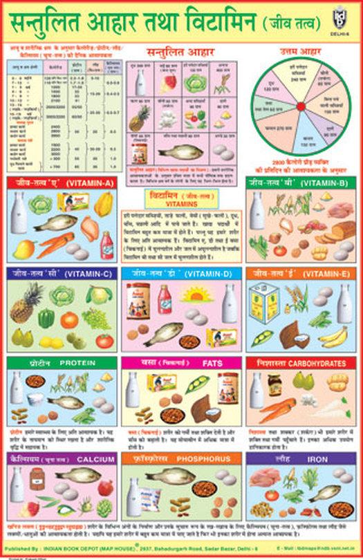 healthy diet plan in hindi