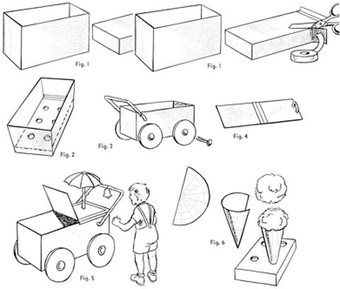 Transportation Crafts Ideas For Kids Cars Planes Trains